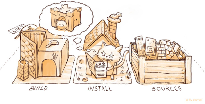 ../_images/Krita-building_for-cats_009-want-update_by-deevad.jpg