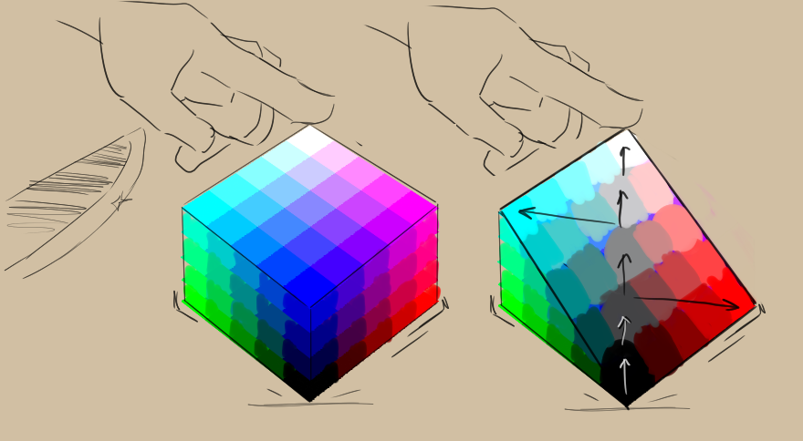 ../_images/Rgbcolorcube_HSI.png