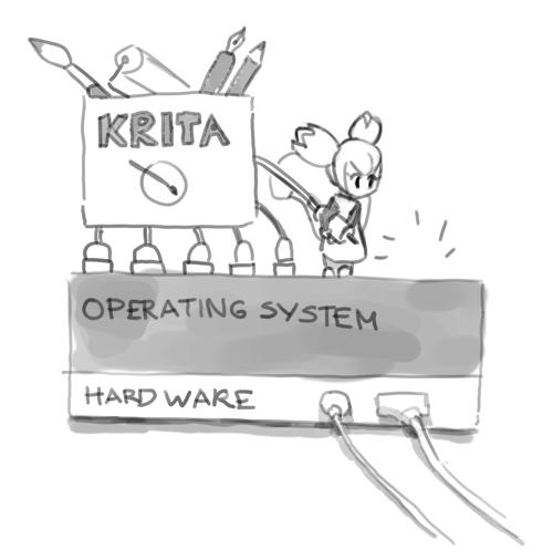 Drawing Tablets — Krita Manual version 4 2 0